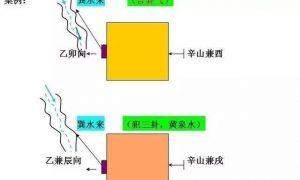 杨公三元地理秘诀