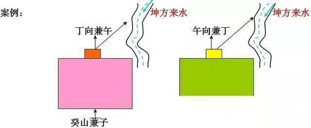 三元地理口诀